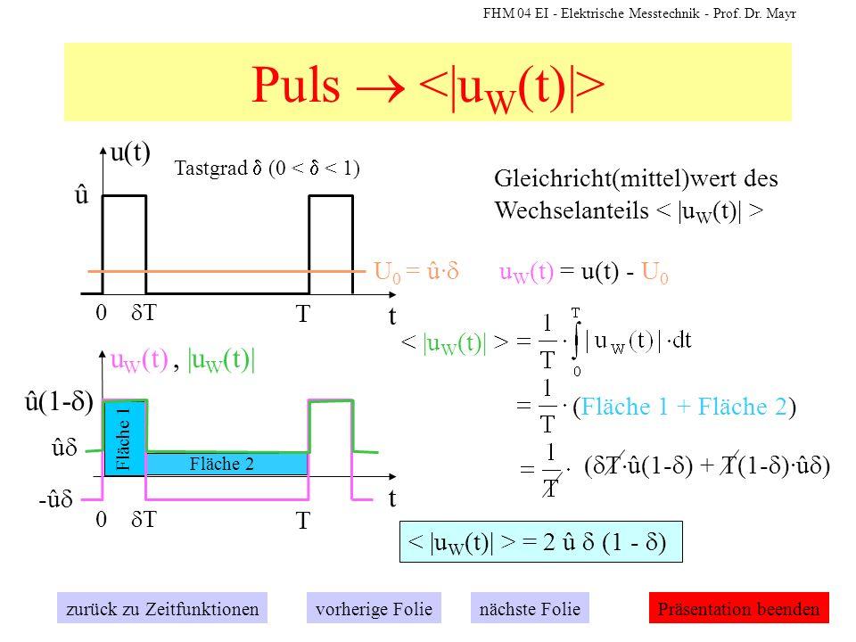 FHM 04 EI - Elektrische Messtechnik - Prof. Dr. Mayr Puls Gleichricht(mittel)wert des Wechselanteils T û(1- ) + T(1- )·û u(t) Tastgrad (0 < < 1) t 0 T