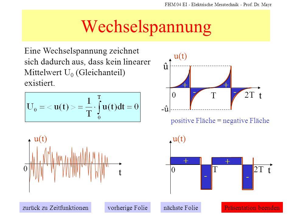 FHM 04 EI - Elektrische Messtechnik - Prof. Dr. Mayr Wechselspannung zurück zu Zeitfunktionennächste Folievorherige FoliePräsentation beenden t 0 û T