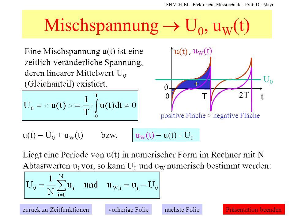 FHM 04 EI - Elektrische Messtechnik - Prof. Dr. Mayr Mischspannung U 0, u W (t) zurück zu Zeitfunktionennächste Folievorherige FoliePräsentation beend