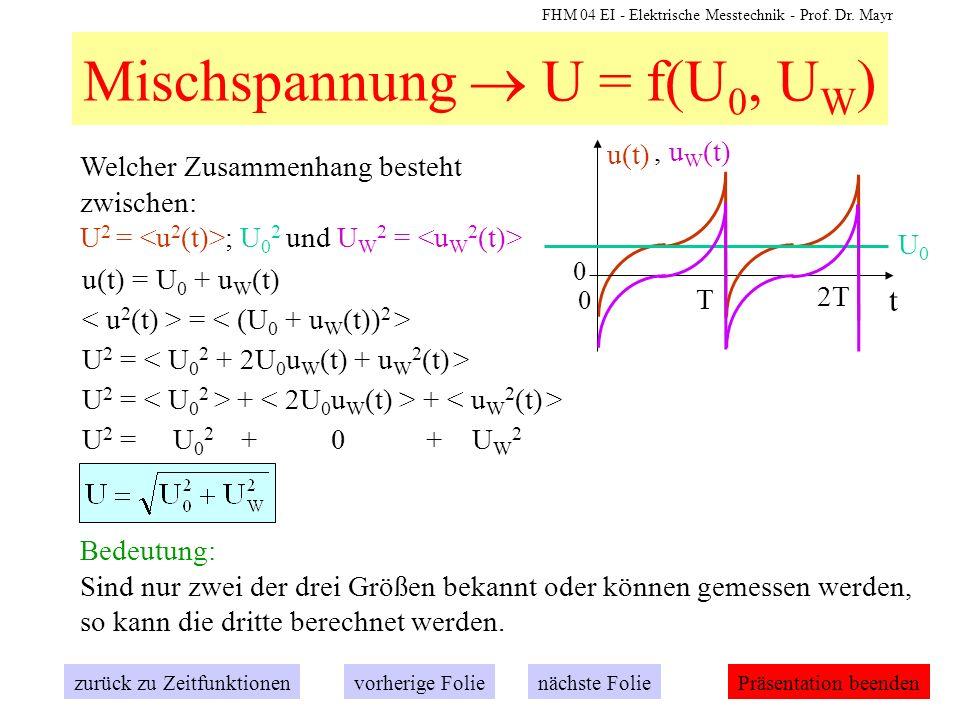 FHM 04 EI - Elektrische Messtechnik - Prof. Dr. Mayr Mischspannung U = f(U 0, U W ) zurück zu Zeitfunktionennächste Folievorherige FoliePräsentation b