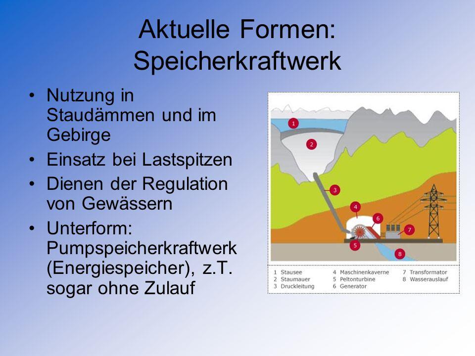Aktuelle Formen: Speicherkraftwerk Nutzung in Staudämmen und im Gebirge Einsatz bei Lastspitzen Dienen der Regulation von Gewässern Unterform: Pumpspe
