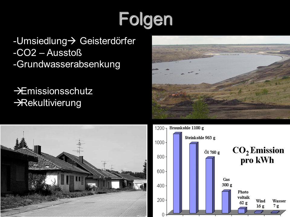 Zukunft Positiv: - Unabhängig von Weltpolitik - hohes Veredlungspotenzial - noch lange vorhanden - im Tagebau abbaubar - geringe Transportkosten - Arbeitsplätze Negativ: - Umsiedlung - Wasserprobleme - Monostruktur - Landschaftsveränderung - Gefährdung von Tieren - Luftbelastung