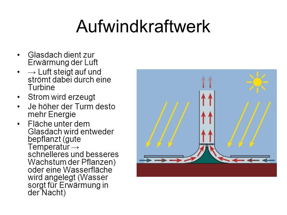 Aufwindkraftwerk