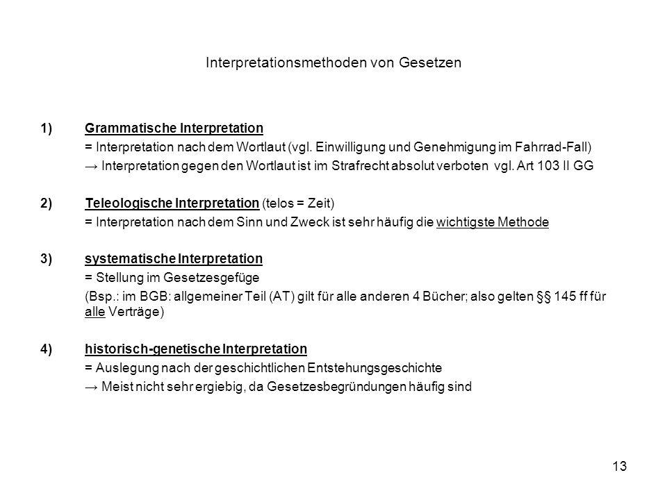 13 Interpretationsmethoden von Gesetzen 1)Grammatische Interpretation = Interpretation nach dem Wortlaut (vgl. Einwilligung und Genehmigung im Fahrrad