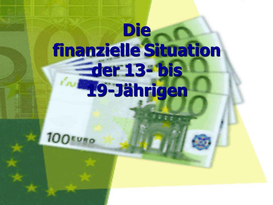 24% mehr zur Verfügung Finanzielle Situation 2001 - 2003 2001 Hochrechnung 13-19 Jahre (11,45 Mio.) 2003 Hochrechnung 13-19 Jahre (11,28 Mio.) Ø monatlich verfügb.