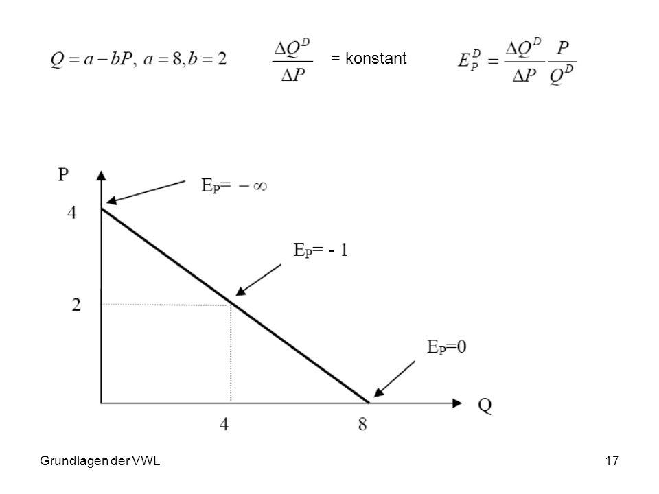 Grundlagen der VWL17 = konstant