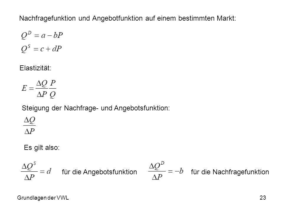 Grundlagen der VWL23 Nachfragefunktion und Angebotfunktion auf einem bestimmten Markt: Elastizität: Steigung der Nachfrage- und Angebotsfunktion: Es gilt also: für die Angebotsfunktionfür die Nachfragefunktion