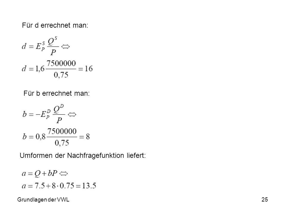 Grundlagen der VWL25 Für d errechnet man: Für b errechnet man: Umformen der Nachfragefunktion liefert: