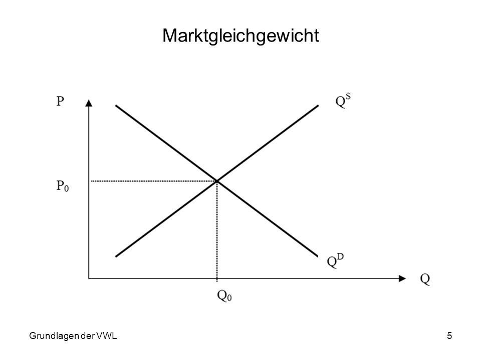 Grundlagen der VWL5 Marktgleichgewicht