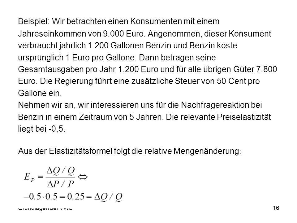 Grundlagen der VWL16 Beispiel: Wir betrachten einen Konsumenten mit einem Jahreseinkommen von 9.000 Euro. Angenommen, dieser Konsument verbraucht jähr