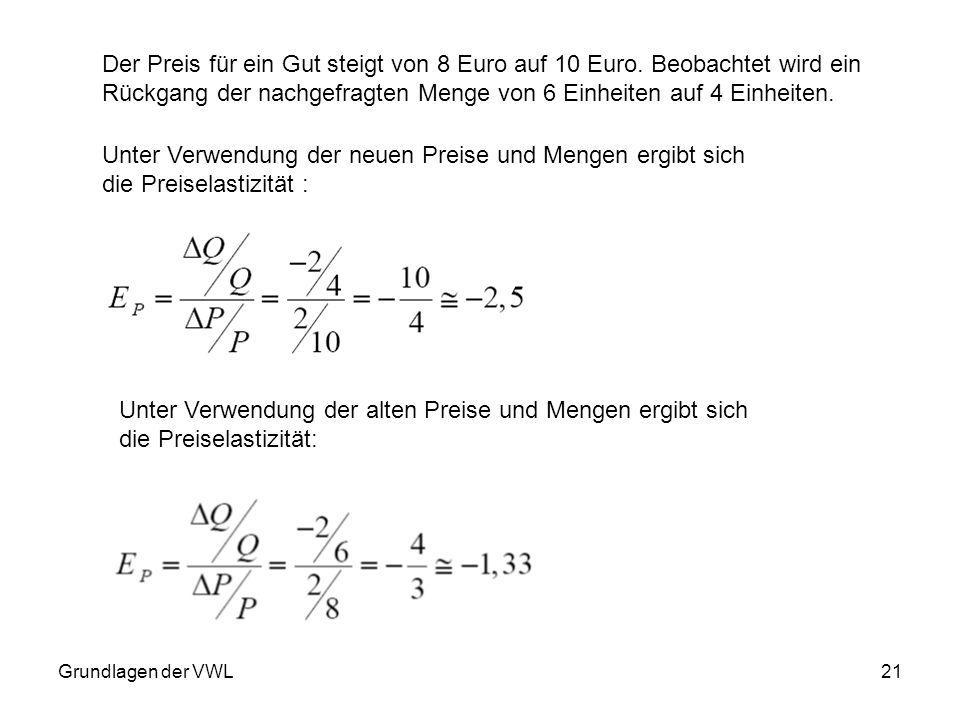 Grundlagen der VWL21 Der Preis für ein Gut steigt von 8 Euro auf 10 Euro. Beobachtet wird ein Rückgang der nachgefragten Menge von 6 Einheiten auf 4 E