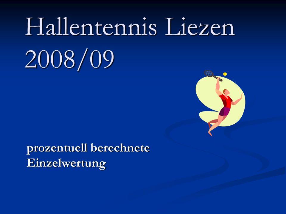 Hallentennis Liezen 2008/09 prozentuell berechnete Einzelwertung