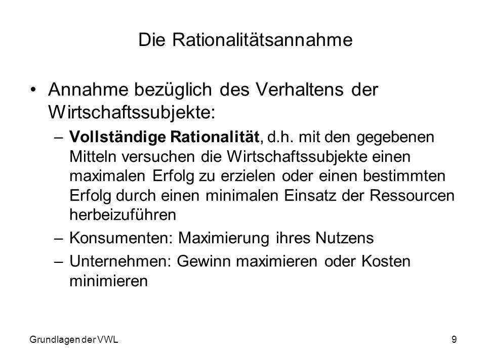 Grundlagen der VWL9 Die Rationalitätsannahme Annahme bezüglich des Verhaltens der Wirtschaftssubjekte: –Vollständige Rationalität, d.h. mit den gegebe