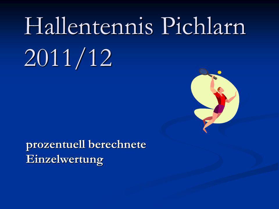 Hallentennis Pichlarn 2011/12 prozentuell berechnete Einzelwertung