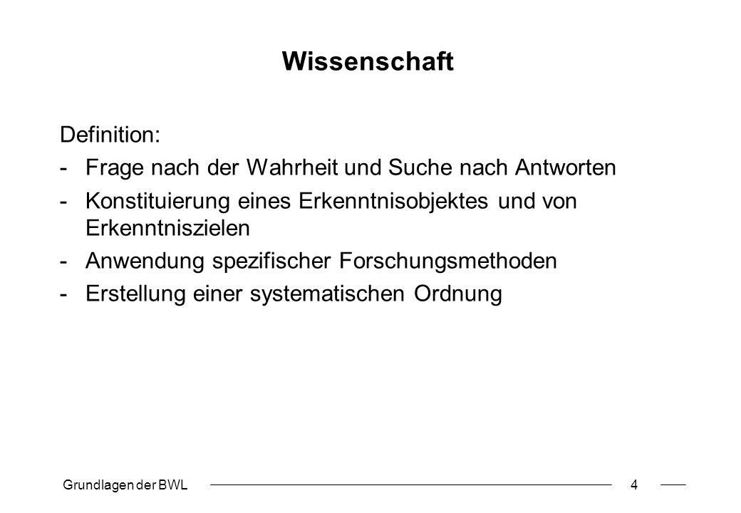 Grundlagen der BWL5 Wissenschaften Realwissenschaften Geisteswissenschaften Wirtschaftswissenschaften (BWL, VWL) Sonstige: Recht, Politik, Psychologie Soziologie, etc.