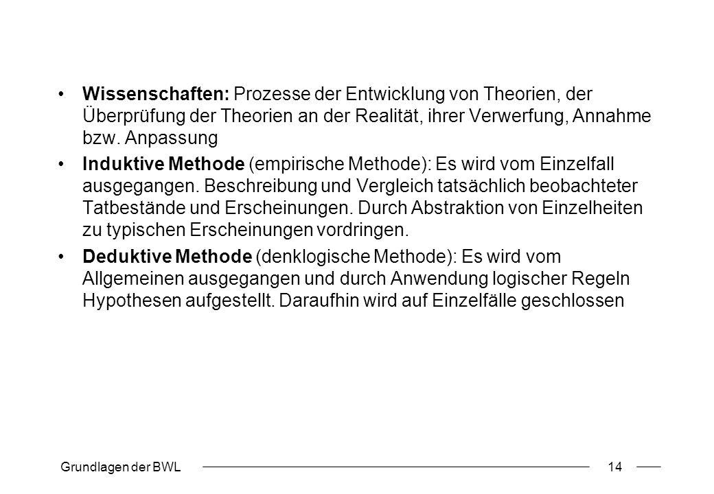 Grundlagen der BWL14 Wissenschaften: Prozesse der Entwicklung von Theorien, der Überprüfung der Theorien an der Realität, ihrer Verwerfung, Annahme bz