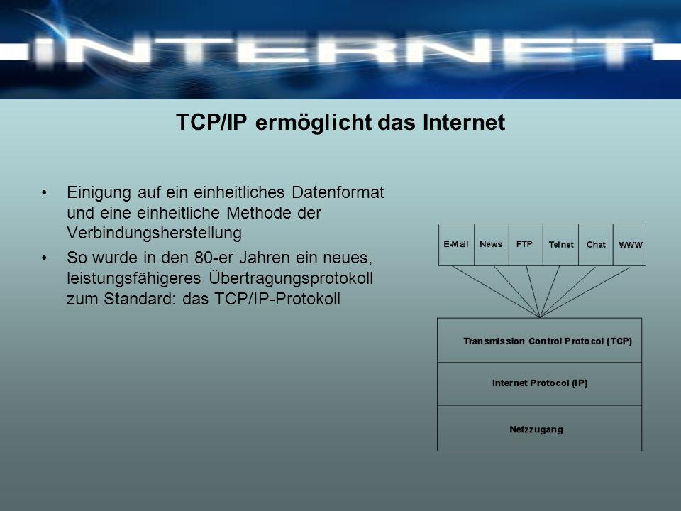 TCP/IP ermöglicht das Internet Einigung auf ein einheitliches Datenformat und eine einheitliche Methode der Verbindungsherstellung So wurde in den 80-er Jahren ein neues, leistungsfähigeres Übertragungsprotokoll zum Standard: das TCP/IP-Protokoll