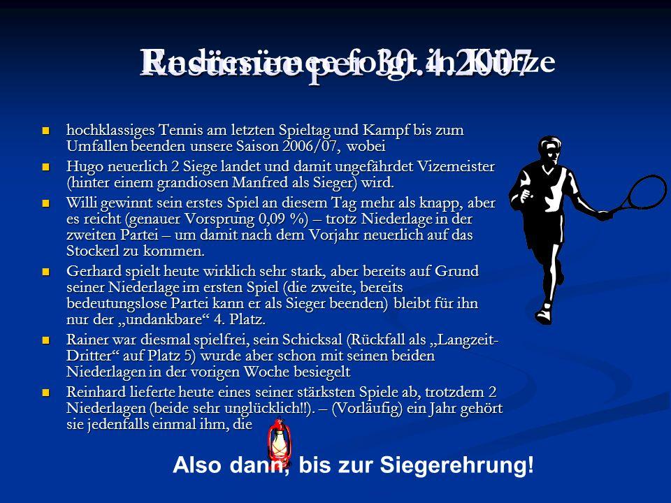 Resümee per 30.4.2007 hochklassiges Tennis am letzten Spieltag und Kampf bis zum Umfallen beenden unsere Saison 2006/07, wobei Hugo neuerlich 2 Siege landet und damit ungefährdet Vizemeister (hinter einem grandiosen Manfred als Sieger) wird.
