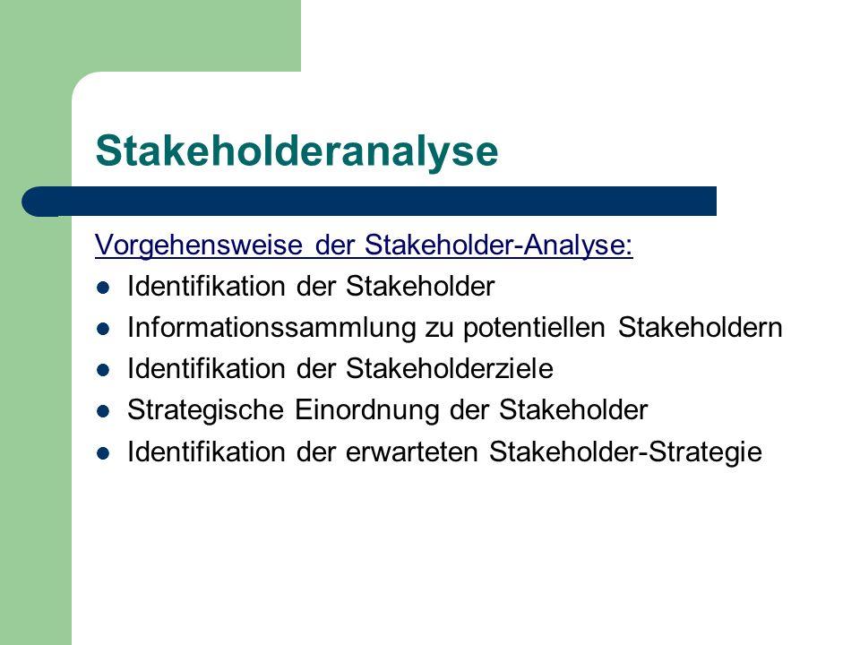 Stakeholderanalyse Ziel der Stakeholderanalyse ist es: Gesamte Erfassung aller Interessenten und deren Einstellungen zum Projekt Berücksichtigung dies