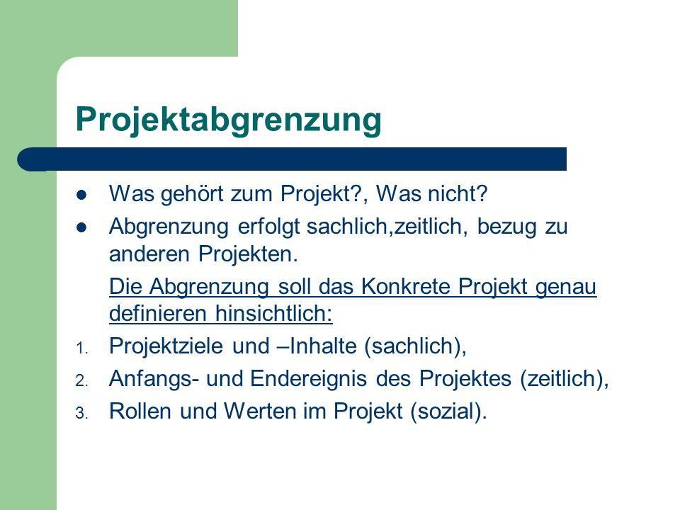 Projektabgrenzung Was gehört zum Projekt?, Was nicht.