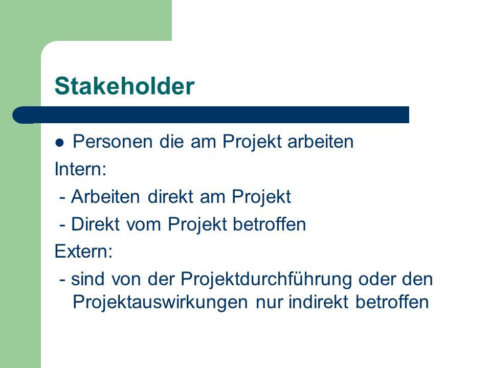 Stakeholder Personen die am Projekt arbeiten Intern: - Arbeiten direkt am Projekt - Direkt vom Projekt betroffen Extern: - sind von der Projektdurchführung oder den Projektauswirkungen nur indirekt betroffen