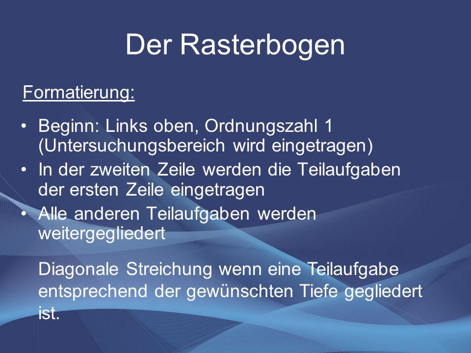 Rasterbogen der Aufgabenanalyse Untersuchung: Bezugsbereich: Tag der Aufnahme: 01.11.2007 Bearbeiter Thomas Jäger Blatt Nr.