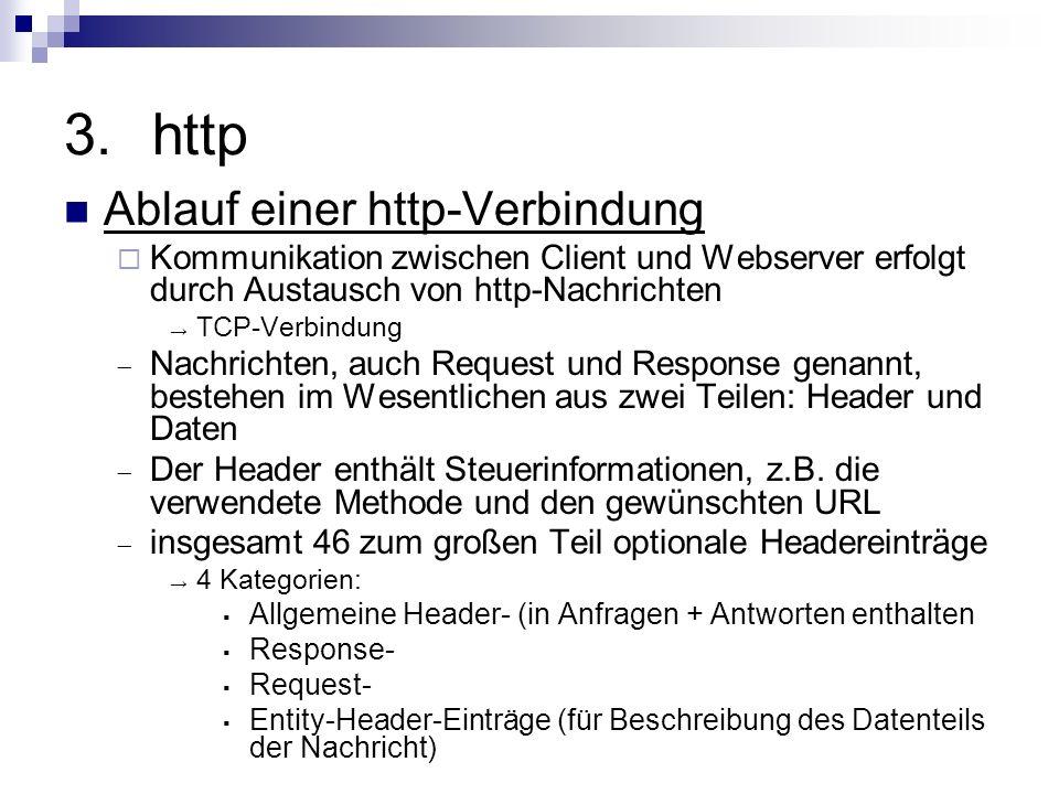 3.http Ablauf einer http-Verbindung Kommunikation zwischen Client und Webserver erfolgt durch Austausch von http-Nachrichten TCP-Verbindung Nachrichte