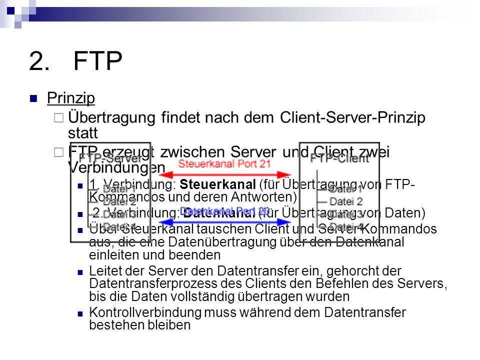 2.FTP Prinzip Übertragung findet nach dem Client-Server-Prinzip statt FTP erzeugt zwischen Server und Client zwei Verbindungen 1. Verbindung: Steuerka