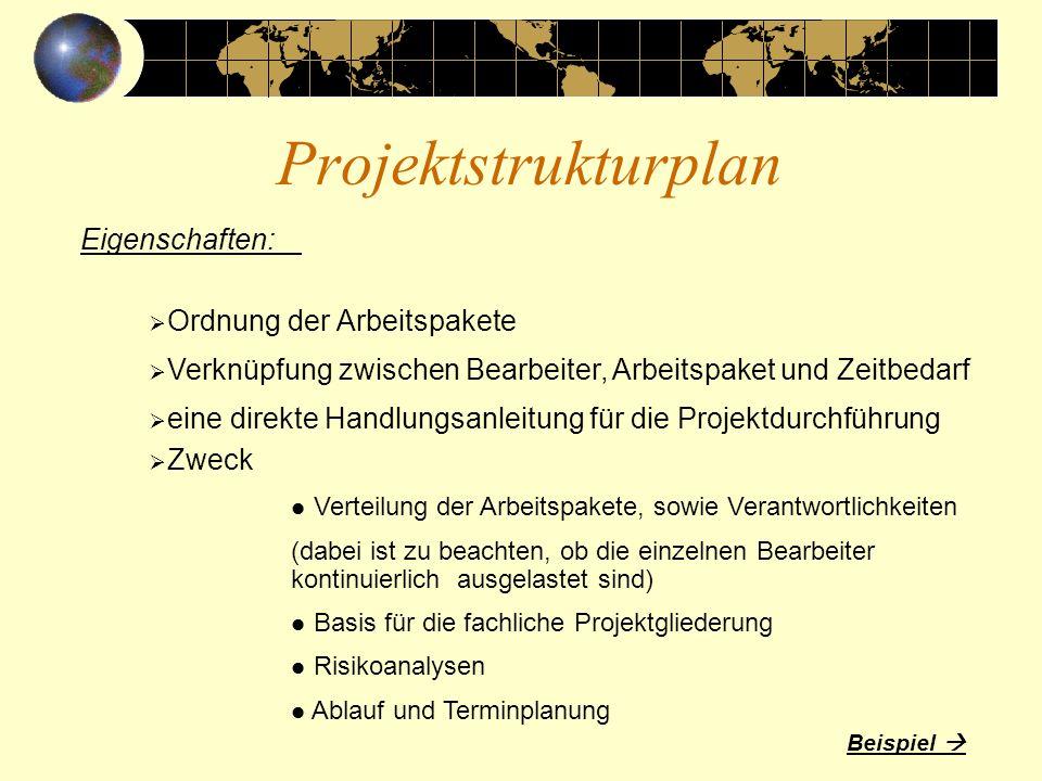 Projektstrukturplan Eigenschaften: Verteilung der Arbeitspakete, sowie Verantwortlichkeiten (dabei ist zu beachten, ob die einzelnen Bearbeiter kontin