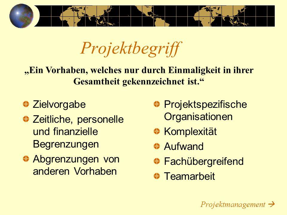 Projektmanagement Gesamtheit von Führungsaufgaben, Führungsorganisation, Führungstechniken und Führungsmitteln für die Abwicklung eines Projektes.