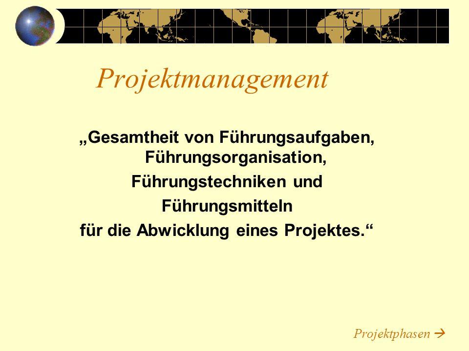 Projektmanagement Gesamtheit von Führungsaufgaben, Führungsorganisation, Führungstechniken und Führungsmitteln für die Abwicklung eines Projektes. Pro