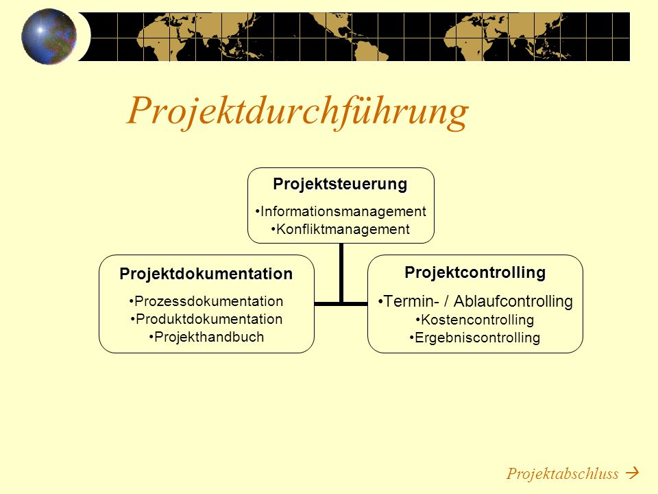 ProjektdurchführungProjektsteuerung Informationsmanagement Konfliktmanagement Projektdokumentation Prozessdokumentation Produktdokumentation Projektha