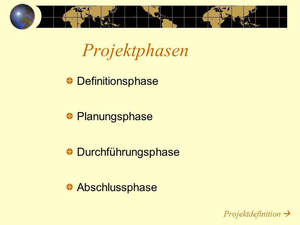 Definitionsphase Planungsphase Durchführungsphase Abschlussphase Projektdefinition