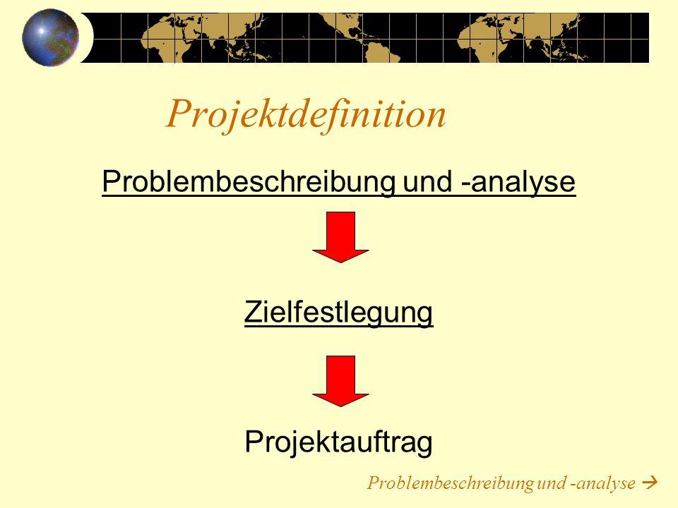 Problembeschreibung und -analyse Zielfestlegung Projektauftrag Problembeschreibung und -analyse