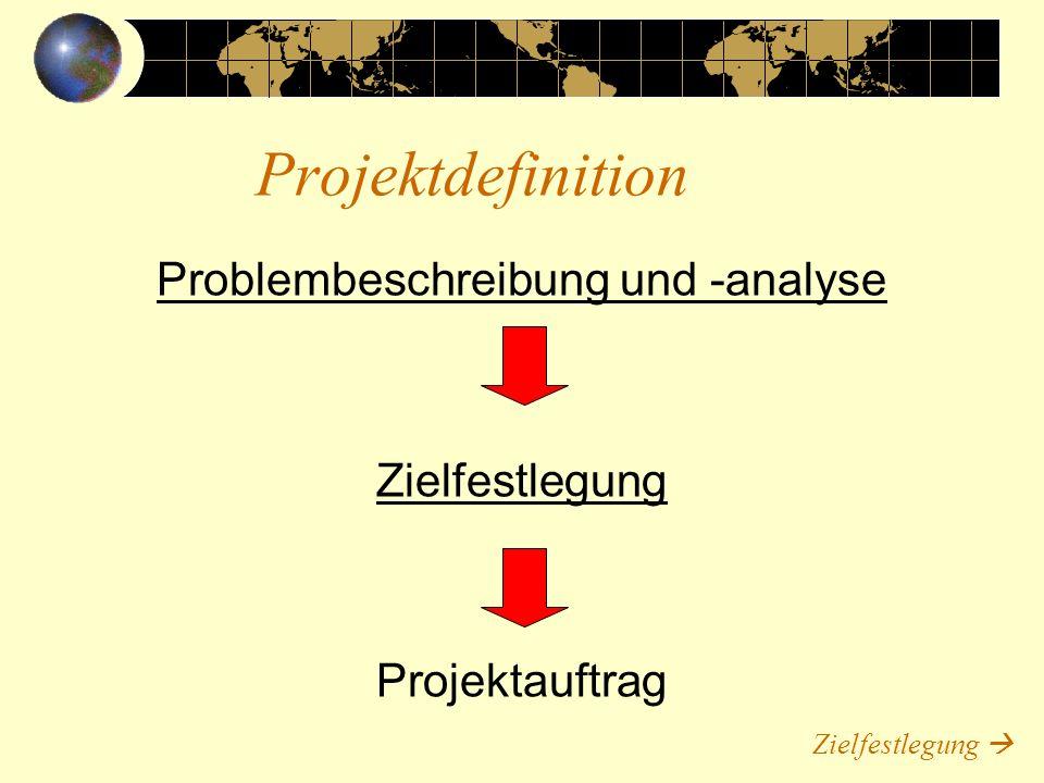 realer Projektablauf > Ist geplanter Projektablauf > Soll Aufgabe des Projektmanagements innerhalb der Projektdurchführung Maßnahmen ergreifen, die das Projekt im Rahmen der Plandaten abgewickelt werden kann Daten der Projektplanung an die tatsächlichen Daten angepasst werden.