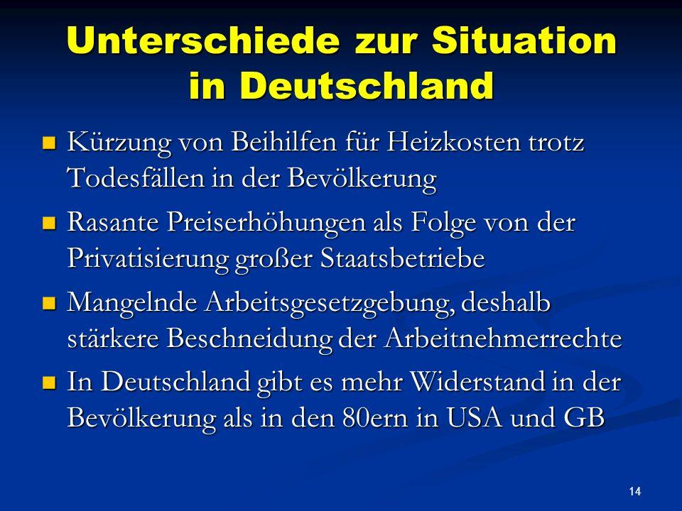 13 Parallelen zur Situation in Deutschland Privatisierung von Staatsbetrieben (Deutsche Post, Deutsche Bundesbahn, Telekom) Privatisierung von Staatsb