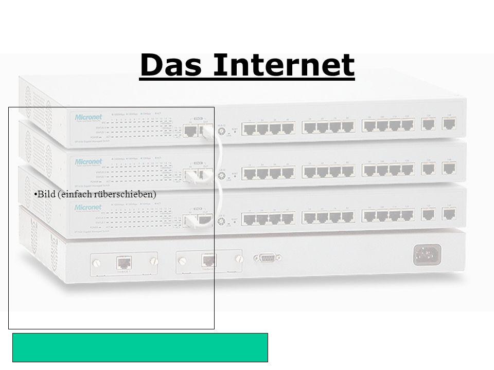 Bild (einfach rüberschieben) Inhaltsverzeichnis 1.Das Internet - Entstehung des Internets