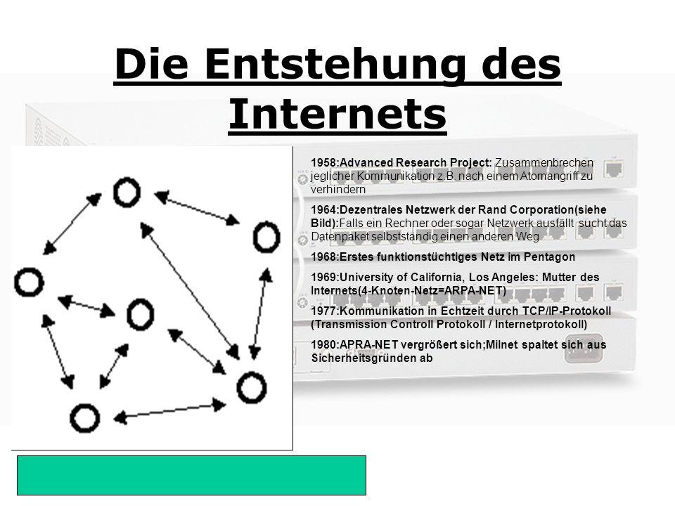 Bild (einfach rüberschieben) Die Entstehung des Internets 1958:Advanced Research Project: Zusammenbrechen jeglicher Kommunikation z.B. nach einem Atom