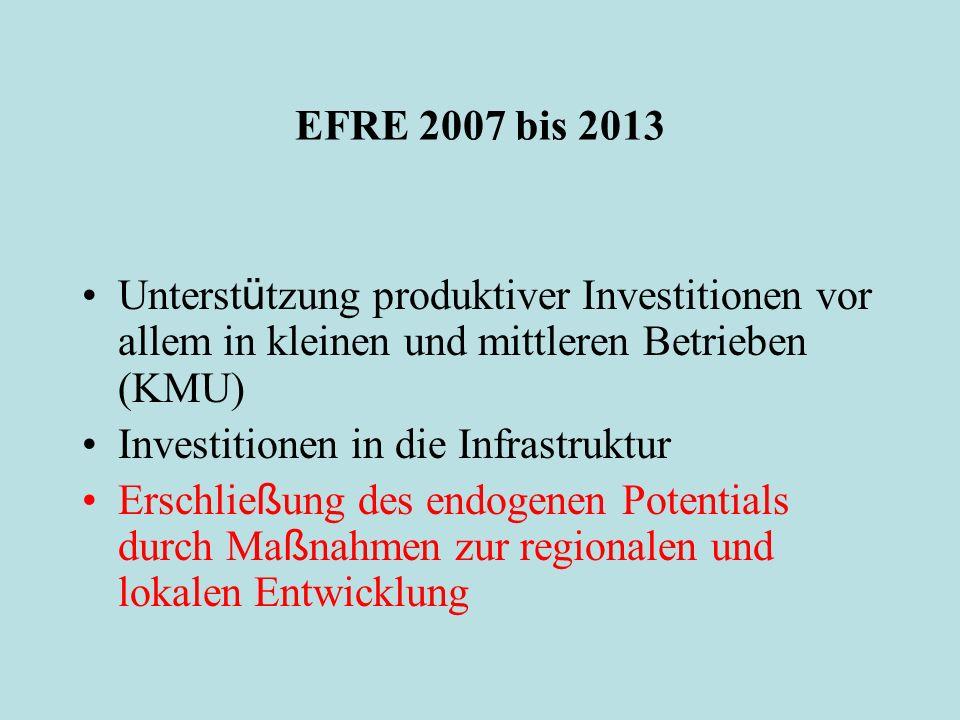 EFRE 2007 bis 2013 Unterst ü tzung produktiver Investitionen vor allem in kleinen und mittleren Betrieben (KMU) Investitionen in die Infrastruktur Erschlie ß ung des endogenen Potentials durch Ma ß nahmen zur regionalen und lokalen Entwicklung