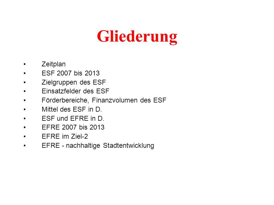 Gliederung Zeitplan ESF 2007 bis 2013 Zielgruppen des ESF Einsatzfelder des ESF Förderbereiche, Finanzvolumen des ESF Mittel des ESF in D.