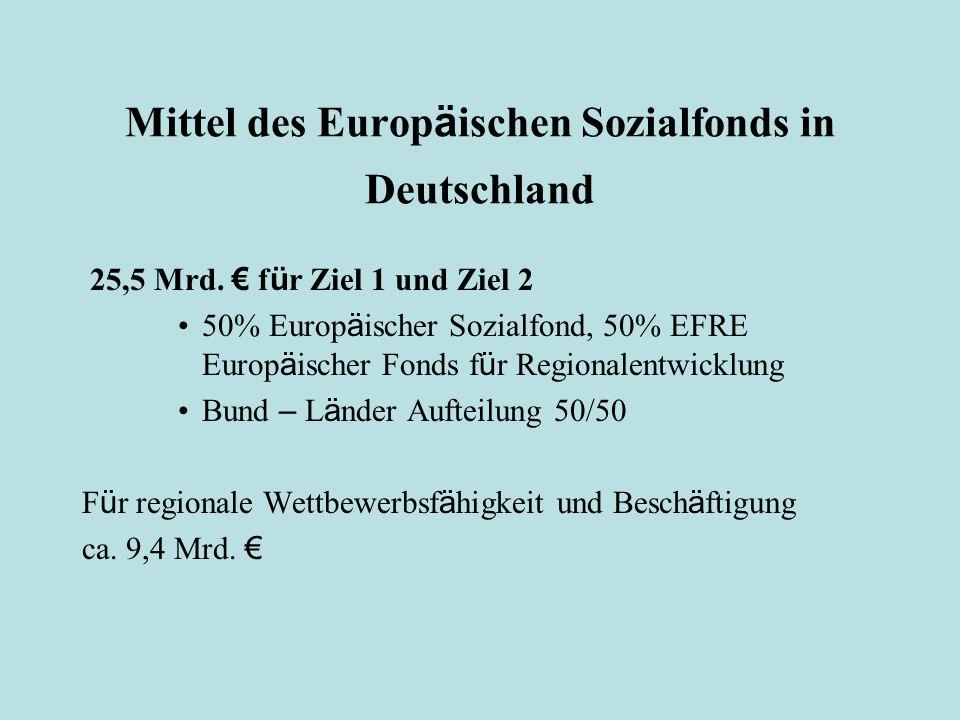 Europ ä ischer Sozialfond – Europ ä ischer Fond f ü r Regionalentwicklung Grundsatz: ein Fond, ein Programm Monofondsprogramme Ausnahme: EFRE im Ziel – 2 bis zu 15% eines Programmes oder einer Priorit ä tsachse ESF – Projekte finanzieren, soweit dies im Programm vorgesehen ist