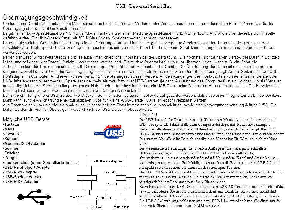 FireWire / IEEE 1394 / i.Link Der hier beschriebene Peripherie-Anschluß ist unter den Bezeichnungen FireWire, EEE 1394 und i.Link (Apple) bekannt. Im