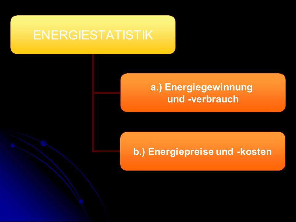 ENERGIESTATISTIK a.) Energiegewinnung und -verbrauch b.) Energiepreise und -kosten