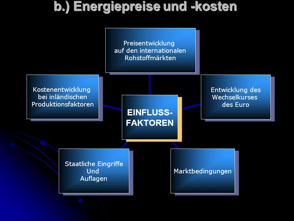b.) Energiepreise und -kosten EINFLUSS- FAKTOREN Preisentwicklung auf den internationalen Rohstoffmärkten Entwicklung des Wechselkurses des Euro Marktbedingungen Staatliche Eingriffe Und Auflagen Kostenentwicklung bei inländischen Produktionsfaktoren