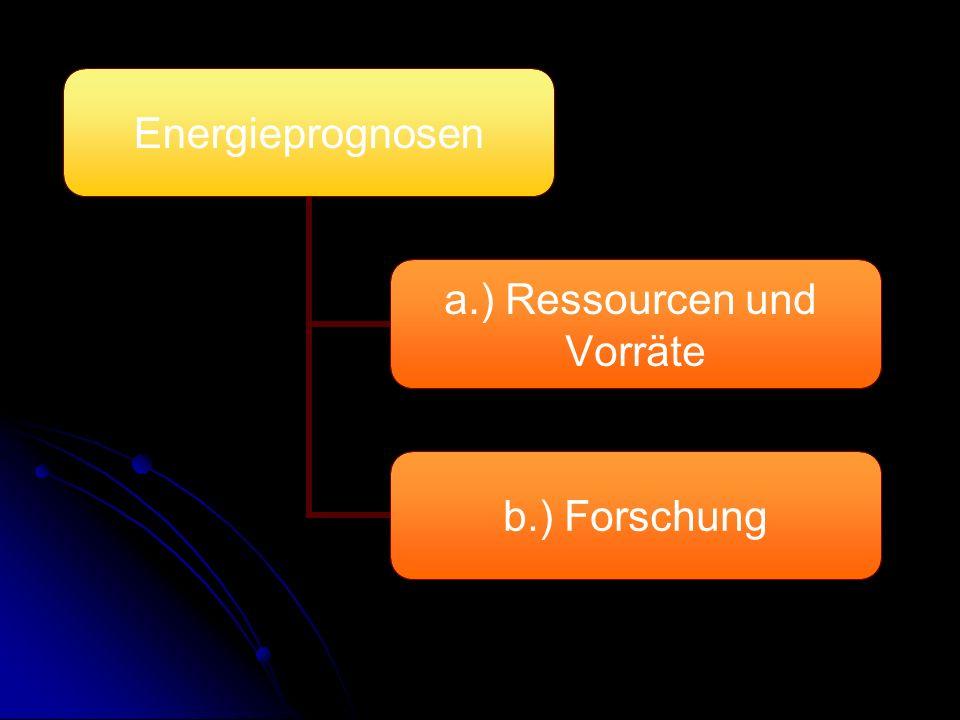 Energieprognosen a.) Ressourcen und Vorräte b.) Forschung