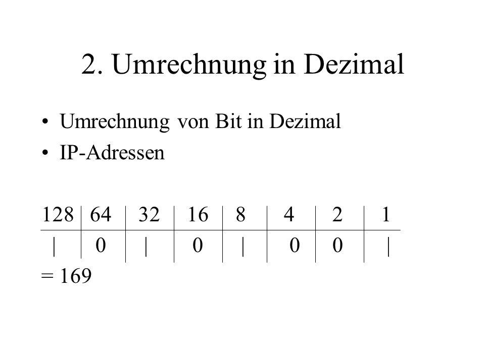 2. Umrechnung in Dezimal Umrechnung von Bit in Dezimal IP-Adressen 1286432168421 | 0 | 0 | 00 | = 169