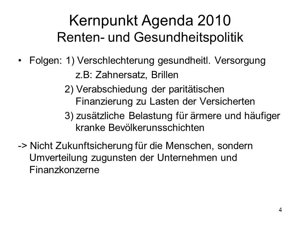 4 Kernpunkt Agenda 2010 Renten- und Gesundheitspolitik Folgen: 1) Verschlechterung gesundheitl.