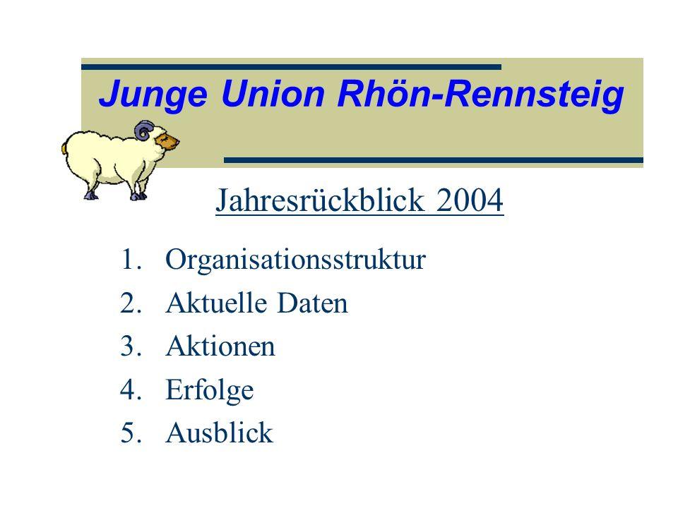 Junge Union Rhön-Rennsteig Jahresrückblick 2004 1.Organisationsstruktur 2.Aktuelle Daten 3.Aktionen 4.Erfolge 5.Ausblick