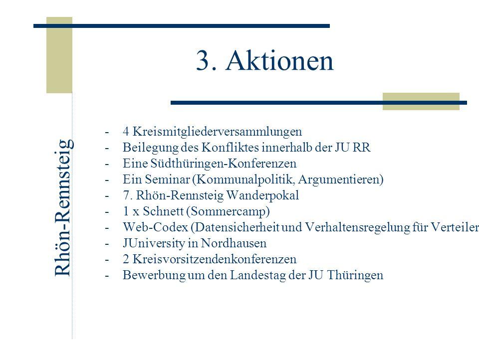 -4 Kreismitgliederversammlungen -Beilegung des Konfliktes innerhalb der JU RR -Eine Südthüringen-Konferenzen -Ein Seminar (Kommunalpolitik, Argumentie