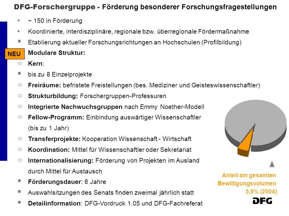 DFG-Forschergruppe - Förderung besonderer Forschungsfragestellungen ~ 150 in Förderung Koordinierte, interdisziplinäre, regionale bzw.